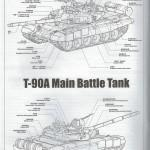 02 Explanation of the T 90 exterior 135 T 90A MBT MENG Model TS 006 (By Boris Kamp)